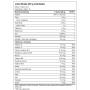 Aone Nutrition - Linea Shake 400 g
