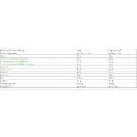 REFLEX NUTRITION - NATURAL WHEY 2270G