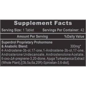 Hi-Tech Pharmaceuticals Superdrol