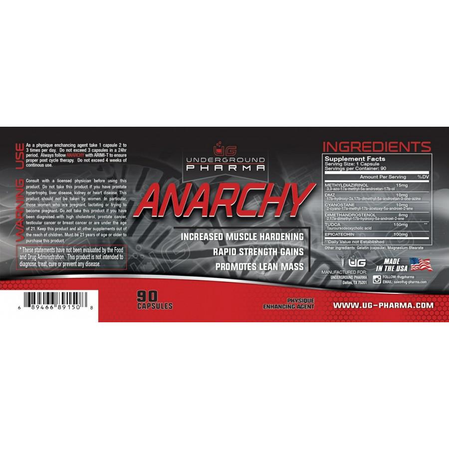 Underground Pharma - Anarchy 90 kapsúl