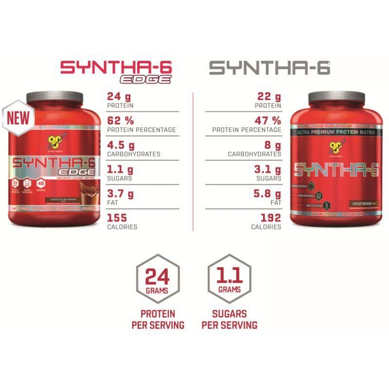 BSN Syntha-6 Edge 1870 g